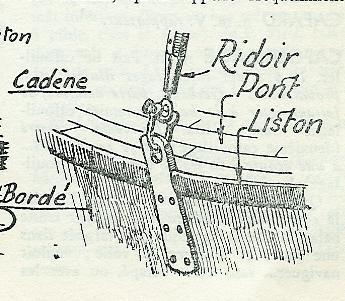 "Jonque "" RED DRAGON"" Kit AL au 1/60° - Page 5 Cadene"